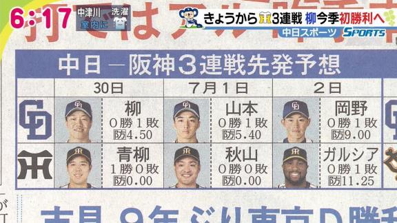 6月30日(火)~ 中日vs.阪神、3連戦先発予想