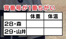 中日・山井大介投手「朝、体重測る所の記入表に…たぶん森! お前、俺の所に書いとるやろ!」