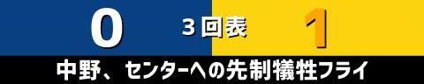 6月24日(木) セ・リーグ公式戦「中日vs.阪神」【試合結果、打席結果】 中日、0-6で敗戦… バンテリンドームでもカード勝ち越しならず…