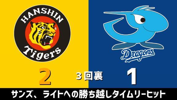 8月25日(火) セ・リーグ公式戦「阪神vs.中日」 スコア速報