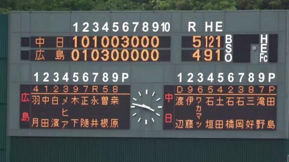 7月2日(金) ファーム公式戦「広島vs.中日」【試合結果、打席結果】 中日2軍、5-4で勝利! 逆転の一発でシーソーゲームを制して3連勝!!!