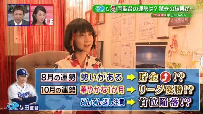 中日・与田監督を占い師が占った結果…10月は華やかな1ヶ月に! しかし…?