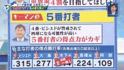 """レジェンド・岩瀬仁紀さんが考える中日の""""5番打者""""とは…?"""