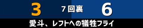 6月11日(金) セ・パ交流戦「西武vs.中日」【試合結果、打席結果】 中日、6-5で勝利! 5点リードから1点差まで追い上げられるも最後は逃げ切る!!!