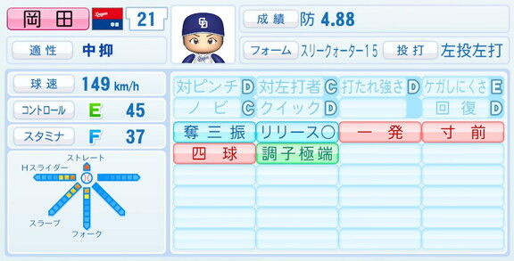 柳裕也らが強化! 『パワプロ2021』が7月28日(水)にアップデート! 気になる中日ドラゴンズ投手陣の能力は…?