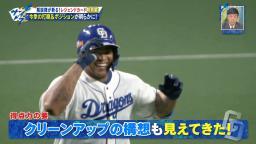 中日・与田監督「新外国人選手のガーバーはクリーンナップで今は考えています」