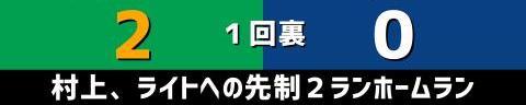 6月18日(金) セ・リーグ公式戦「ヤクルトvs.中日」【試合結果、打席結果】 中日、2-5で敗戦… リーグ戦再開初戦、一度は追いつくも勝利ならず…