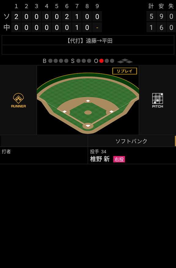 おかえり平田! 中日・平田良介、ファームで実戦復帰! いきなり代打でセンター前ヒットを放つ!!!【動画】
