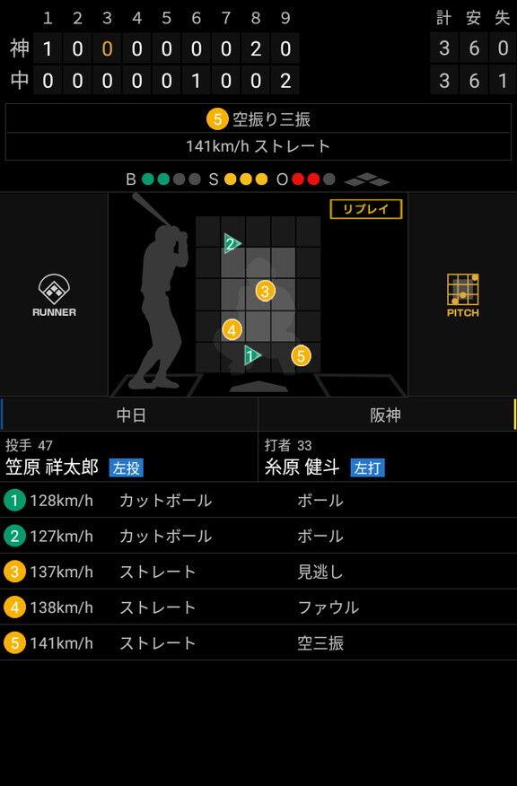 """中日・笠原祥太郎投手、謎の""""魔球""""ストレートを投じる"""