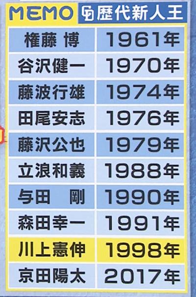 川上憲伸さん、プロ初登板初打席でとんでもないミスを犯していた…!?