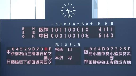 3月26日(金) ファーム公式戦「中日vs.阪神」【試合結果、打席結果】 中日2軍、5-4で逆転サヨナラ勝ち!!!これで5連勝に!!!