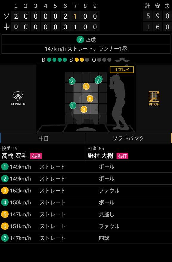 中日ドラフト1位・高橋宏斗投手「今日は力を入れずに投げて…」 2ヶ月半ぶりの実戦マウンドで、いきなり最速152km/hを計測する