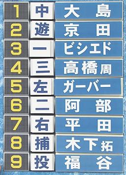 赤星憲広さんが考える2021年中日ドラゴンズ開幕スタメンは…3番ファーストビシエド! 開幕投手は福谷浩司!