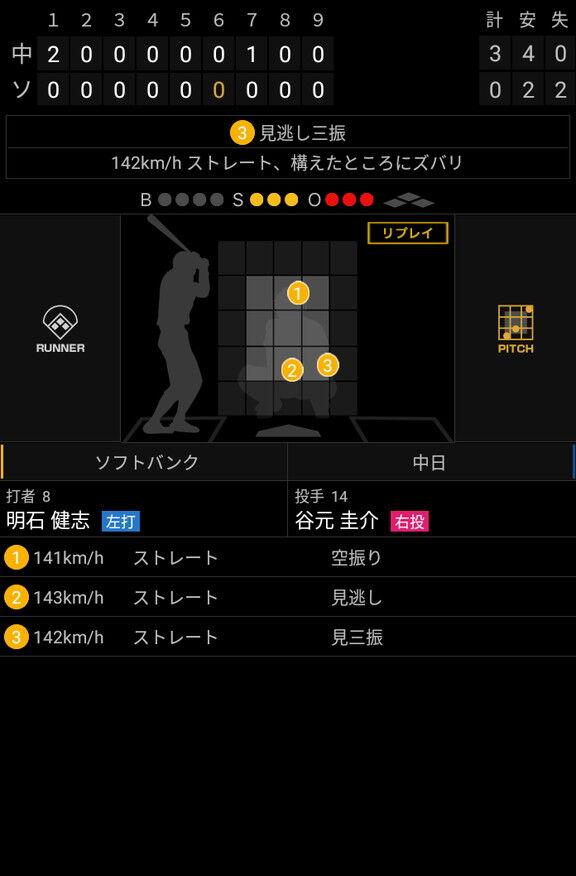 あの緊急降板から2ヶ月半…中日・谷元圭介、実戦復帰登板! 完璧すぎる圧巻投球を見せる!!!