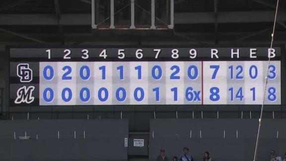 中日、5点差以上の9回裏逆転負け2度目は12球団初