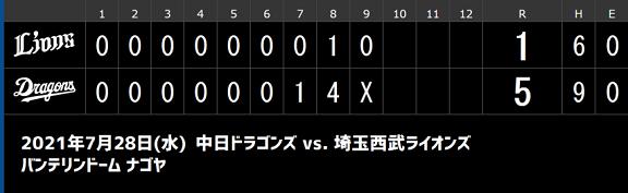 中日・与田監督「小技で1つでも次の塁に行くことを後半は特にやっていかないといけない」