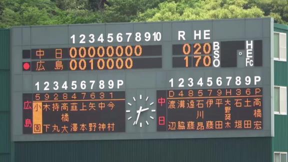 中日ドラフト1位・高橋宏斗が7回1失点の好投! さらに計測した球速は…155km/h