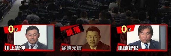 谷繁元信さん、『配球王サバイバルナイター』で1番最初に脱落する