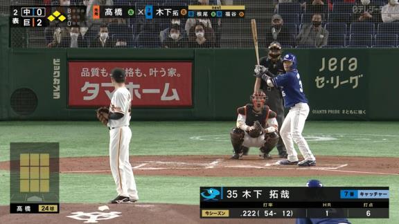 和田一浩さん「物足りない中日・木下拓哉、打撃もリードも状況判断も…ここを乗り越えて真の正捕手を目指してほしい」