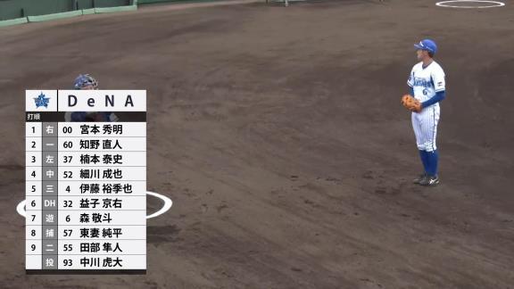 中日・石川翔、変化球グニャリ!直球ズバッと! 1回2奪三振パーフェクトピッチングを見せる!【投球結果】