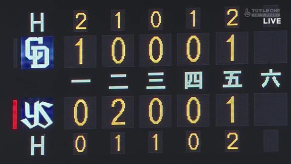 中日・Y.ロドリゲス「今日は思うようにコントロールすることができなかった」 悔しい5回途中3失点降板…【投球結果】