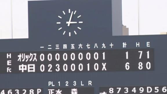 5月18日(火) ファーム公式戦「中日vs.オリックス」【試合結果、打席結果】 中日2軍、6-1で勝利! 投打噛み合い快勝!!!