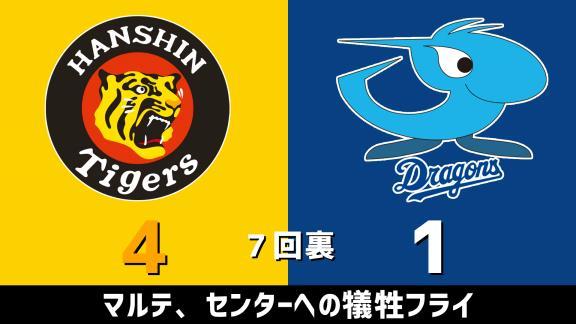 10月28日(水) セ・リーグ公式戦「阪神vs.中日」 スコア速報
