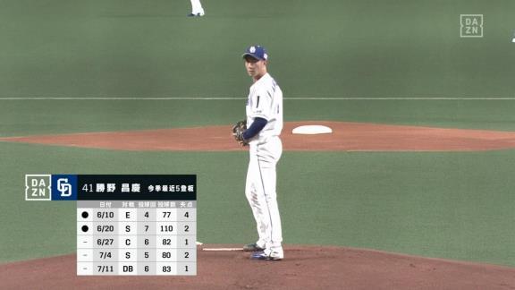 中日・与田監督、勝野昌慶投手は「あとは自分の中で、まず投手がどういう配球をしていくか」 後半戦の先発ローテ入りについては明言を避ける