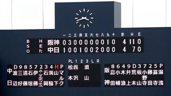 7月10日(土) ファーム公式戦「中日vs.阪神」【試合結果、打席結果】 中日2軍、延長10回を戦い4-4で引き分け 一時は逆転に成功するも9回逃げ切りに失敗