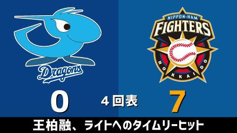 3月20日(土) オープン戦「中日vs.日本ハム」【試合結果、打席結果】 中日、0-11で敗戦…