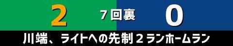 6月20日(日) セ・リーグ公式戦「ヤクルトvs.中日」【試合結果、打席結果】 中日、1-2で敗戦… 終盤にチャンスを作るもあと1本が出ず…