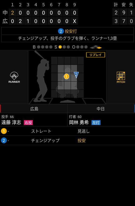 中日・岡林勇希、1試合3安打3盗塁の大暴れ!!! 2020年4盗塁→2021年17盗塁、盗塁数大幅増の要因は体重にあった…?