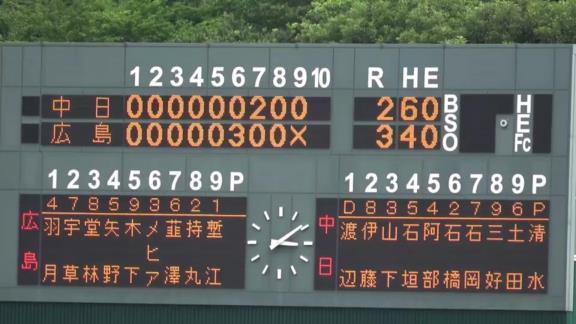 7月4日(日) ファーム公式戦「広島vs.中日」【試合結果、打席結果】 中日2軍、2-3で敗戦… 1点差まで追い上げるも連勝は4でストップ… 広島は連敗を11で止める