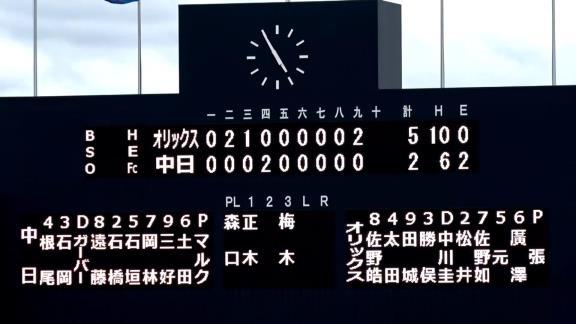 支配下登録期限が迫る… 中日・石岡諒太、最後の猛アピール開始! 第5号ソロホームラン含む2安打マルチヒット!!!