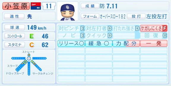 『パワプロ2020』の2021年度選手データが4月8日(木)に配信! 中日ドラゴンズ投手陣の能力は…?