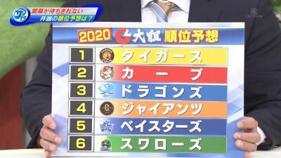 井端弘和さんの2020年セ・リーグ順位予想! 1位阪神、2位広島…その理由とは?