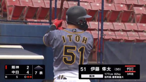 新型コロナウイルス感染の阪神・伊藤隼太選手は5日前に練習試合「中日vs.阪神」に出場 中日はナゴヤ球場の消毒&接触の有無を事情聴取へ