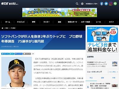 日本プロ野球選手会が2020年シーズンの年俸調査結果を発表 球団別平均年俸で1位になったのは…?【球団別年俸】
