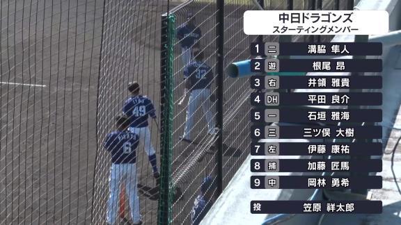 中日・笠原祥太郎、満塁のピンチで阪神・ボーアを最速146km/h空振り三振斬り! 7回途中2失点の熱投を見せる!【投球結果】