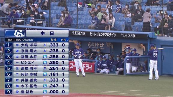 中日・柳裕也投手の『K/BB』が凄まじい数字になる