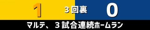 10月3日(日) セ・リーグ公式戦「阪神vs.中日」【試合結果、打席結果】 中日、0-1で敗戦… 2試合連続完封負け、チームは3連勝からの3連敗に…