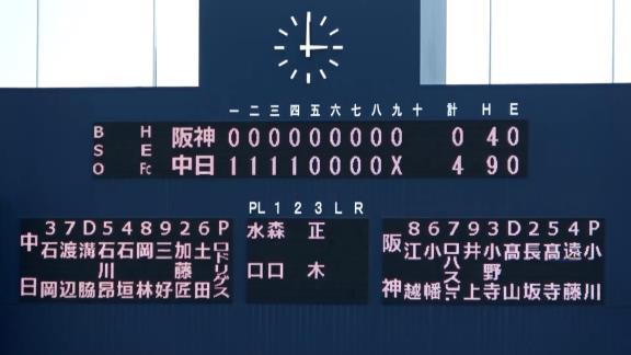5月4日(火) ファーム公式戦「中日vs.阪神」【試合結果、打席結果】 中日2軍、強すぎる!!! 4-0で完封勝利!これで破竹の8連勝に!!!