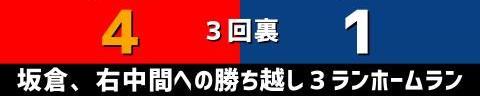 7月13日(火) セ・リーグ公式戦「広島vs.中日」【試合結果、打席結果】 中日、3-8で敗戦… 投手陣が粘りきれず8失点…