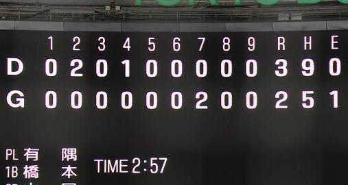 中日が巨人・菅野智之投手から得点するのは604日ぶり ビシエドが放ったホームランは…