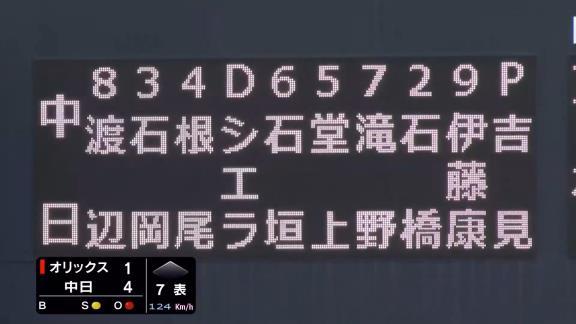 中日・堂上直倫、1ヶ月ぶり実戦復帰! 復帰後1打席目でライトへのタイムリーヒットを放つ!「違和感なくプレーできました」