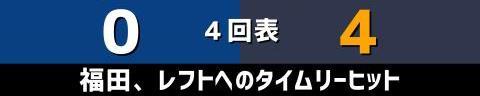 6月6日(日) セ・パ交流戦「中日vs.オリックス」【試合結果、打席結果】 中日、0-4で敗戦… 連続カード勝ち越しが3でストップ…