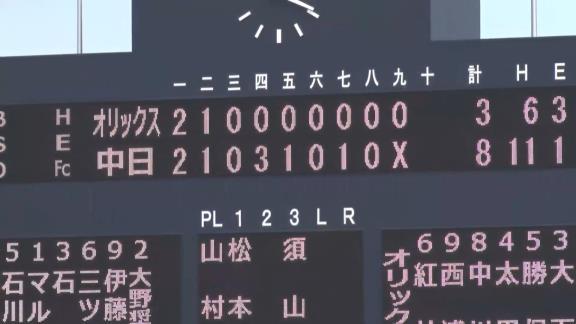 7月2日(木) ファーム公式戦「中日vs.オリックス」【試合結果、打席結果】 若竜躍動! 8-3で中日2軍快勝!