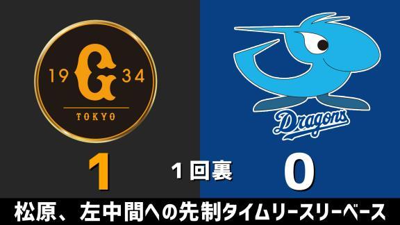 9月27日(日) セ・リーグ公式戦「巨人vs.中日」 スコア速報