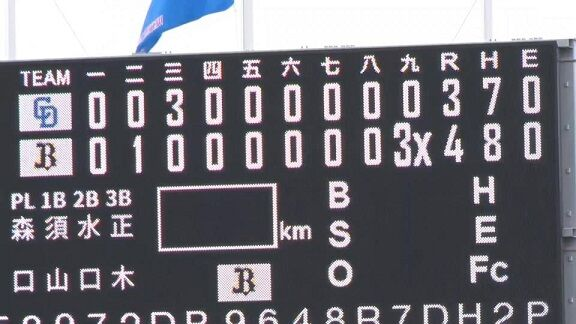 6月20日(日) ファーム公式戦「オリックスvs.中日」【試合結果、打席結果】 中日2軍、3-4で逆転サヨナラ負け… 最終回にまさの3失点…