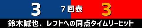 10月5日(火) セ・リーグ公式戦「中日vs.広島」【試合結果、打席結果】 中日、4-3で勝利! 押し出し四球で今季初のサヨナラ勝ち!!!